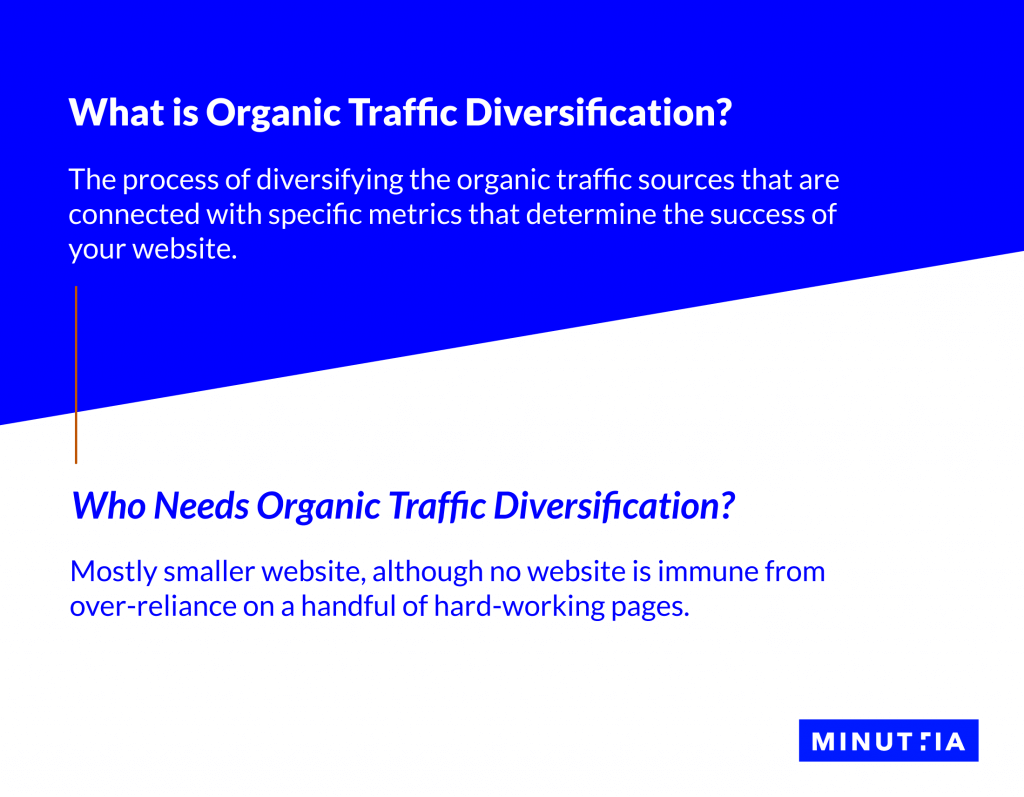 An image explaining what organic traffic diversification is