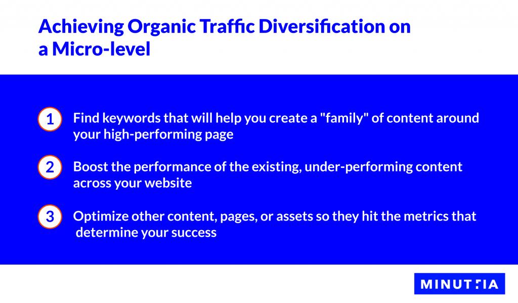 3 ways to achieve organic traffic diversification